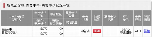 SMBC日興証券でIPO当選